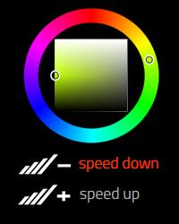 GV-N1080XTREME-8GD Premium pack