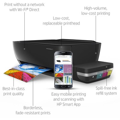 HP Ink Tank Wireless 415 Printer (Z4B53A) Price in Pakistan